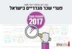 Gender-Gaps-2017-forsite
